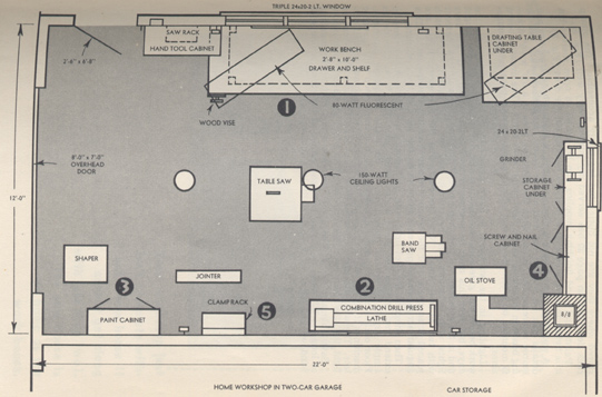 walt durbahn's shop layout