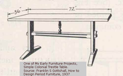 gottshall trestle table