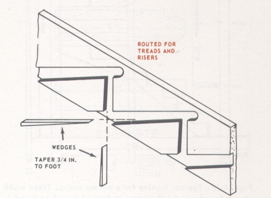 kelley router stair stringeres