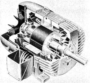 modern induction motor