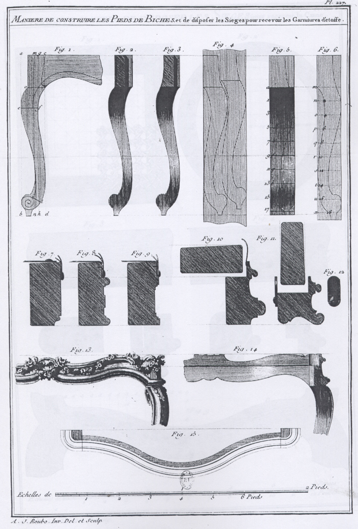 diagram from jacques-andre roubo, 1769, for cutting cabriole shape